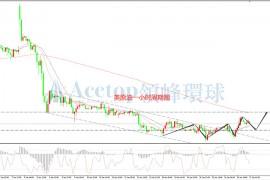 原油评论 贸易向好 推动原油需求升温_期货开户_股票在线喊单