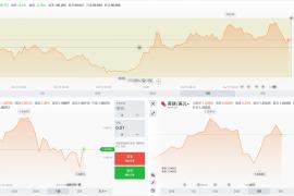 国际外盘开户直播室_国际原油行情本周市场最值得关注的N件大事,你错过了哪些?_非农数据